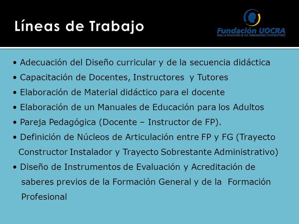 Adecuación del Diseño curricular y de la secuencia didáctica Capacitación de Docentes, Instructores y Tutores Elaboración de Material didáctico para e