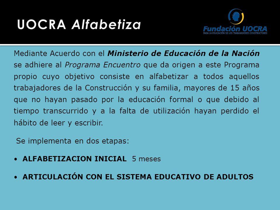 Mediante Acuerdo con el Ministerio de Educación de la Nación se adhiere al Programa Encuentro que da origen a este Programa propio cuyo objetivo consi