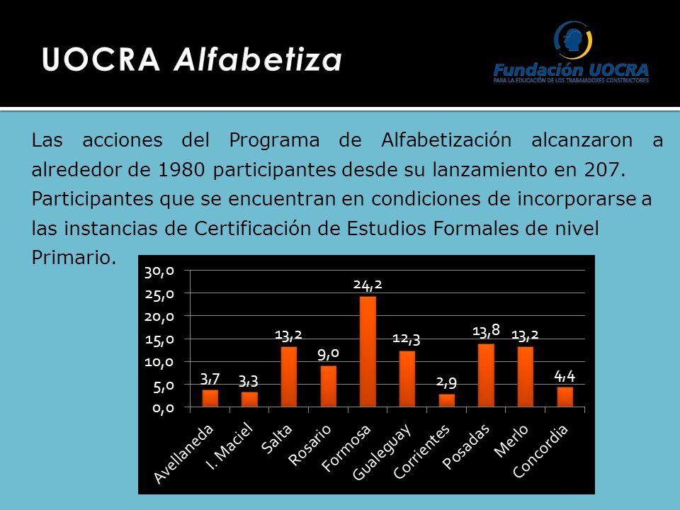 Las acciones del Programa de Alfabetización alcanzaron a alrededor de 1980 participantes desde su lanzamiento en 207. Participantes que se encuentran