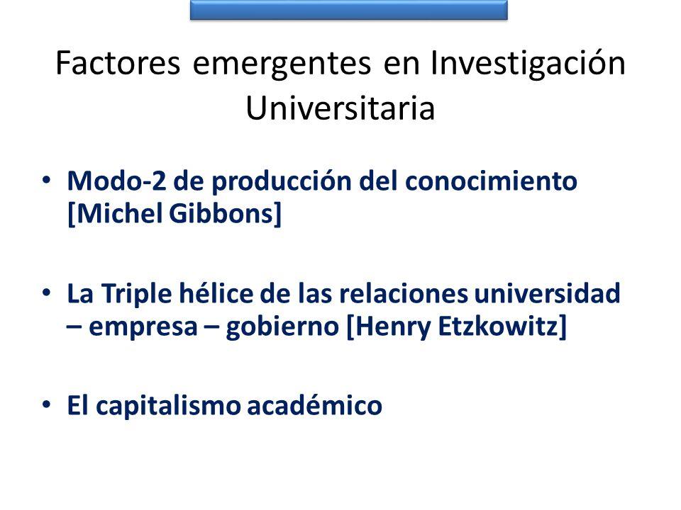 Factores emergentes en Investigación Universitaria Modo-2 de producción del conocimiento [Michel Gibbons] La Triple hélice de las relaciones universid
