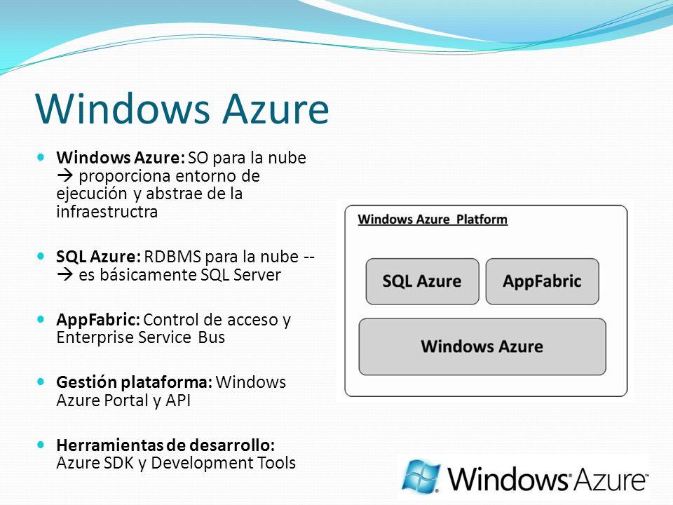 Windows Azure Windows Azure: SO para la nube proporciona entorno de ejecución y abstrae de la infraestructra SQL Azure: RDBMS para la nube -- es básicamente SQL Server AppFabric: Control de acceso y Enterprise Service Bus Gestión plataforma: Windows Azure Portal y API Herramientas de desarrollo: Azure SDK y Development Tools