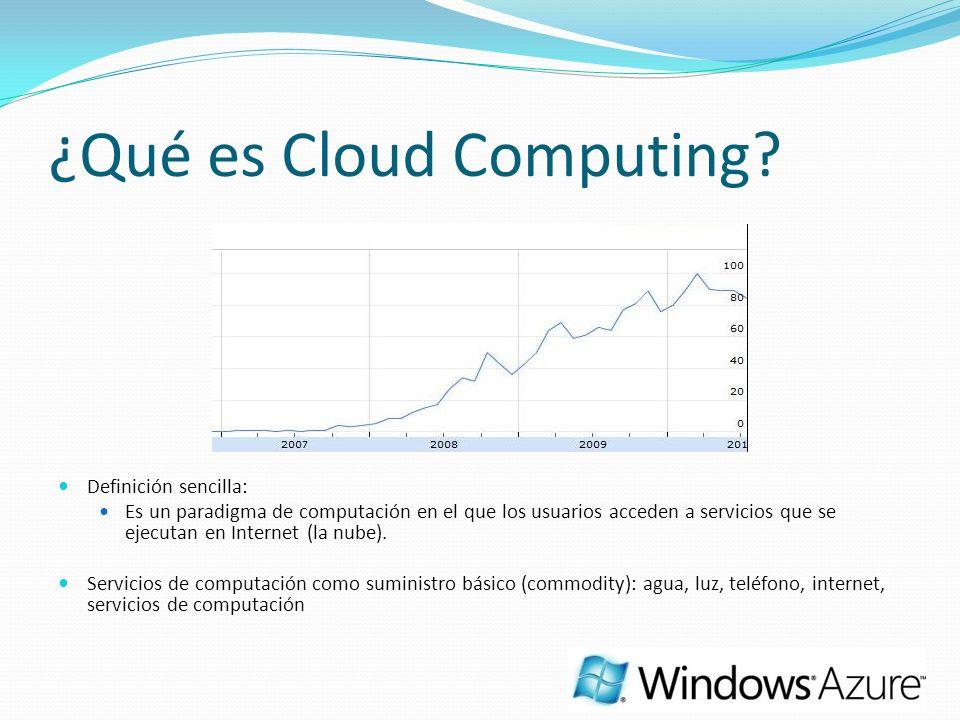 ¿Qué es Cloud Computing? Definición sencilla: Es un paradigma de computación en el que los usuarios acceden a servicios que se ejecutan en Internet (l