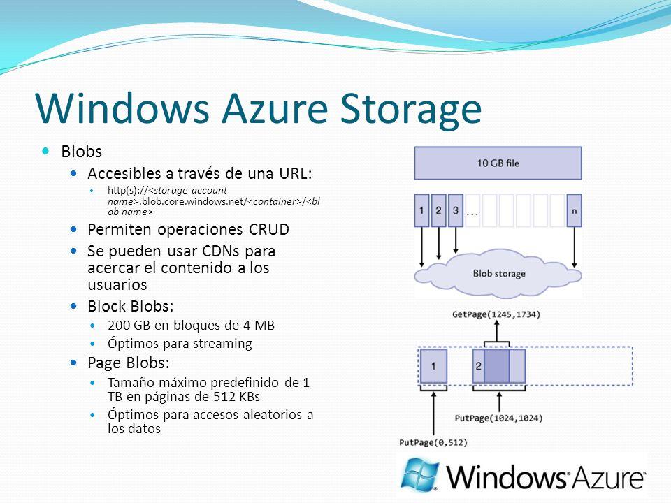 Windows Azure Storage Blobs Accesibles a través de una URL: http(s)://.blob.core.windows.net/ / Permiten operaciones CRUD Se pueden usar CDNs para acercar el contenido a los usuarios Block Blobs: 200 GB en bloques de 4 MB Óptimos para streaming Page Blobs: Tamaño máximo predefinido de 1 TB en páginas de 512 KBs Óptimos para accesos aleatorios a los datos