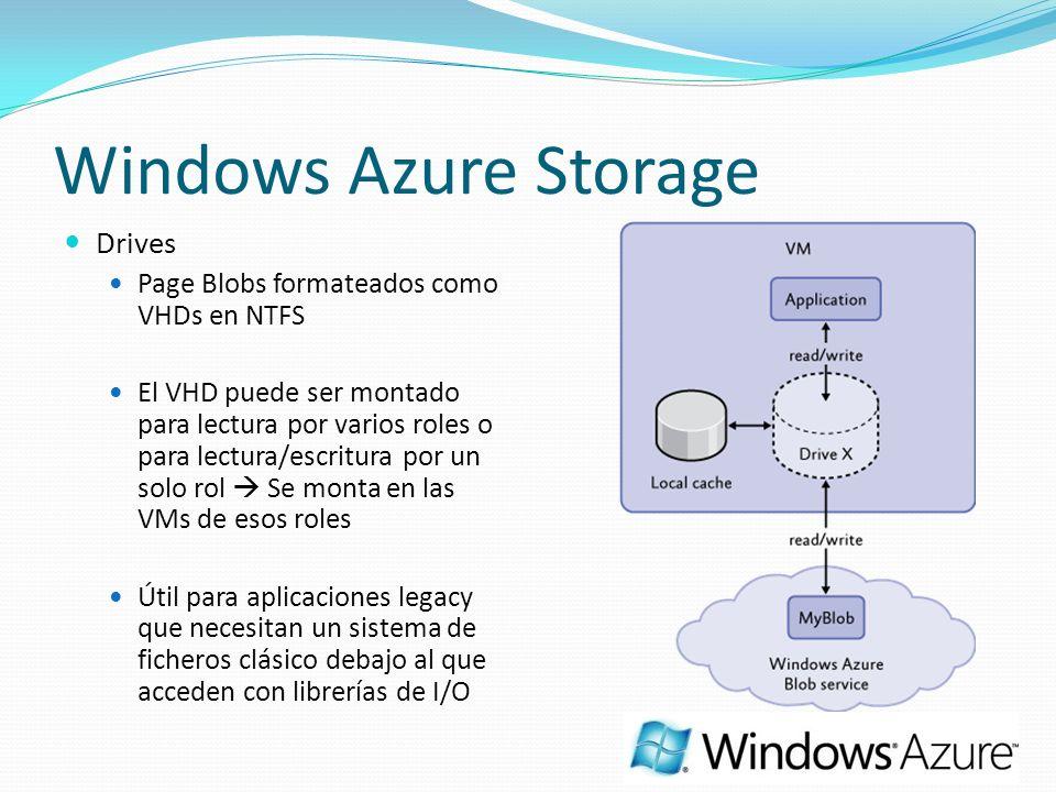 Windows Azure Storage Drives Page Blobs formateados como VHDs en NTFS El VHD puede ser montado para lectura por varios roles o para lectura/escritura por un solo rol Se monta en las VMs de esos roles Útil para aplicaciones legacy que necesitan un sistema de ficheros clásico debajo al que acceden con librerías de I/O