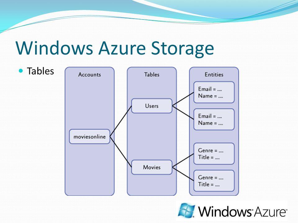Windows Azure Storage Tables