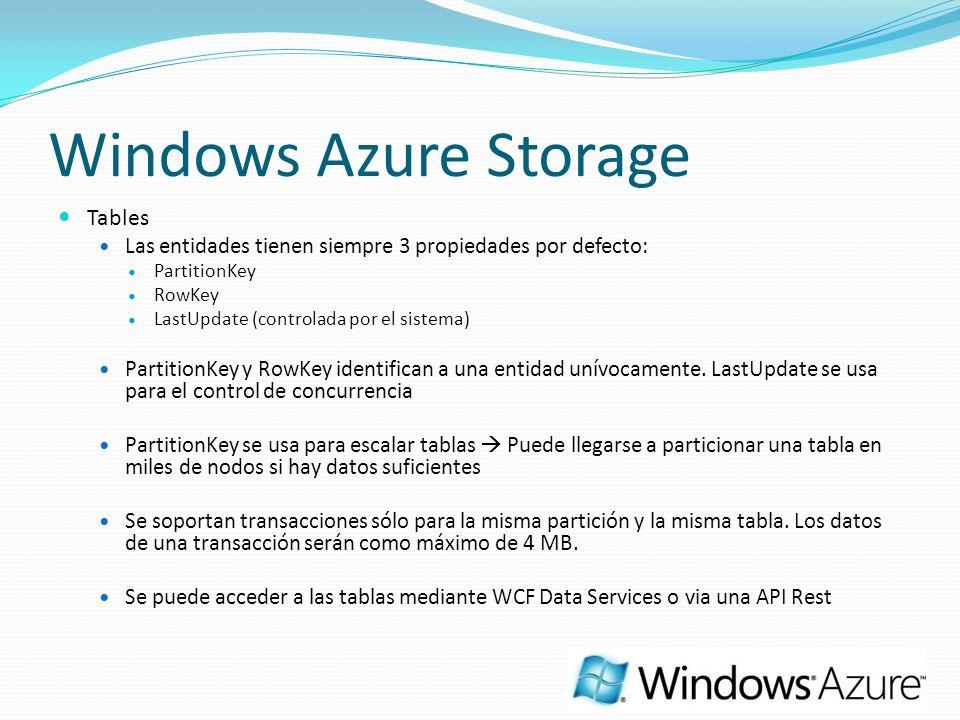 Windows Azure Storage Tables Las entidades tienen siempre 3 propiedades por defecto: PartitionKey RowKey LastUpdate (controlada por el sistema) PartitionKey y RowKey identifican a una entidad unívocamente.