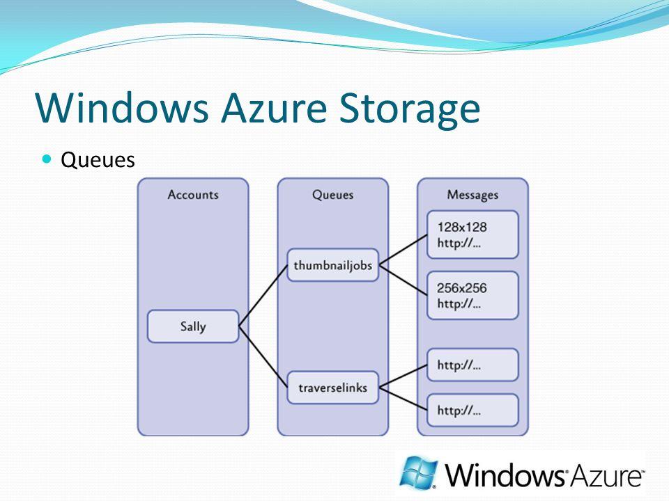 Windows Azure Storage Queues