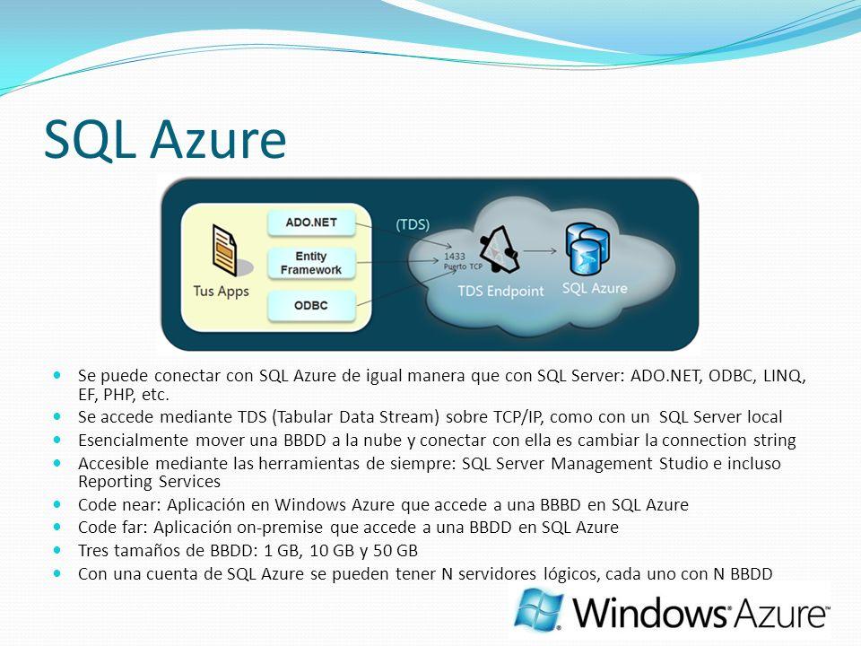 SQL Azure Se puede conectar con SQL Azure de igual manera que con SQL Server: ADO.NET, ODBC, LINQ, EF, PHP, etc. Se accede mediante TDS (Tabular Data