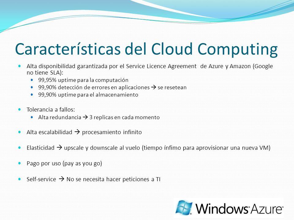 Características del Cloud Computing Alta disponibilidad garantizada por el Service Licence Agreement de Azure y Amazon (Google no tiene SLA): 99,95% u
