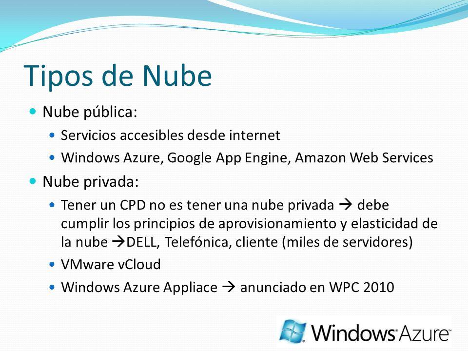 Tipos de Nube Nube pública: Servicios accesibles desde internet Windows Azure, Google App Engine, Amazon Web Services Nube privada: Tener un CPD no es tener una nube privada debe cumplir los principios de aprovisionamiento y elasticidad de la nube DELL, Telefónica, cliente (miles de servidores) VMware vCloud Windows Azure Appliace anunciado en WPC 2010