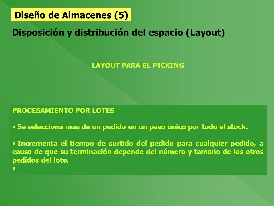 Diseño de Almacenes (5) Disposición y distribución del espacio (Layout) LAYOUT PARA EL PICKING SECUENCIACION Los artículos necesarios para un pedido s