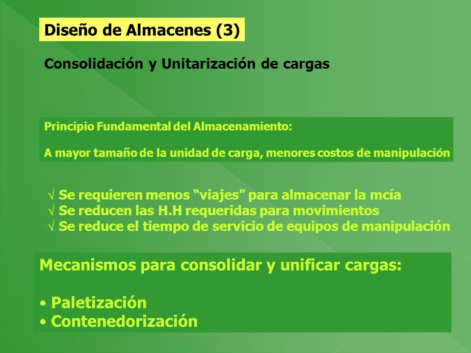 Diseño de Almacenes (2) Elementos que se deben considerar para mejorar la eficiencia en el manejo de materiales: Consolidación y Unitarización de carg