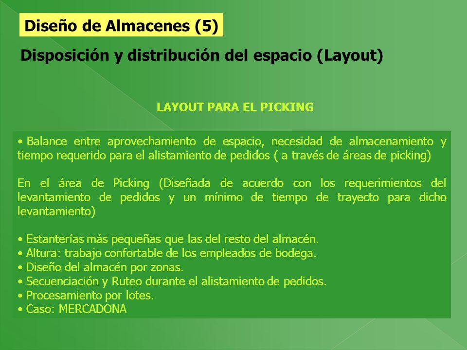 Diseño de Almacenes (4) Disposición y distribución del espacio (Layout) ¡¡¡Considerar el espacio de almacenamiento y las áreas de picking!!! LAYOUT PA