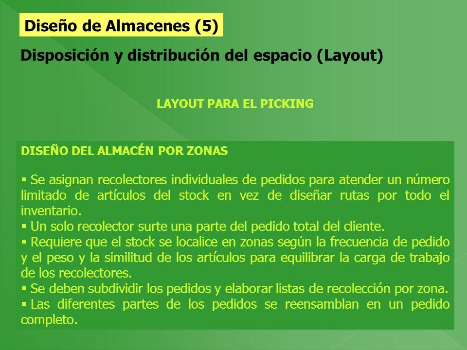 Diseño de Almacenes (5) Disposición y distribución del espacio (Layout) LAYOUT PARA EL PICKING Balance entre aprovechamiento de espacio, necesidad de