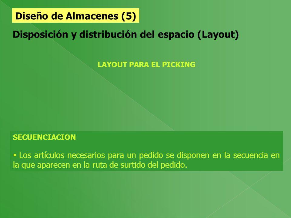 Diseño de Almacenes (5) Disposición y distribución del espacio (Layout) LAYOUT PARA EL PICKING SECUENCIACION Los artículos necesarios para un pedido se disponen en la secuencia en la que aparecen en la ruta de surtido del pedido.
