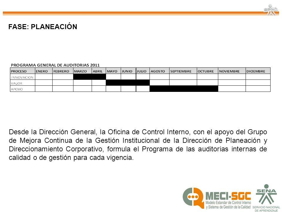 FASE: PLANEACIÓN Desde la Dirección General, la Oficina de Control Interno, con el apoyo del Grupo de Mejora Continua de la Gestión Institucional de l