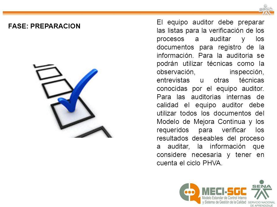 FASE: PREPARACION El equipo auditor debe preparar las listas para la verificación de los procesos a auditar y los documentos para registro de la infor