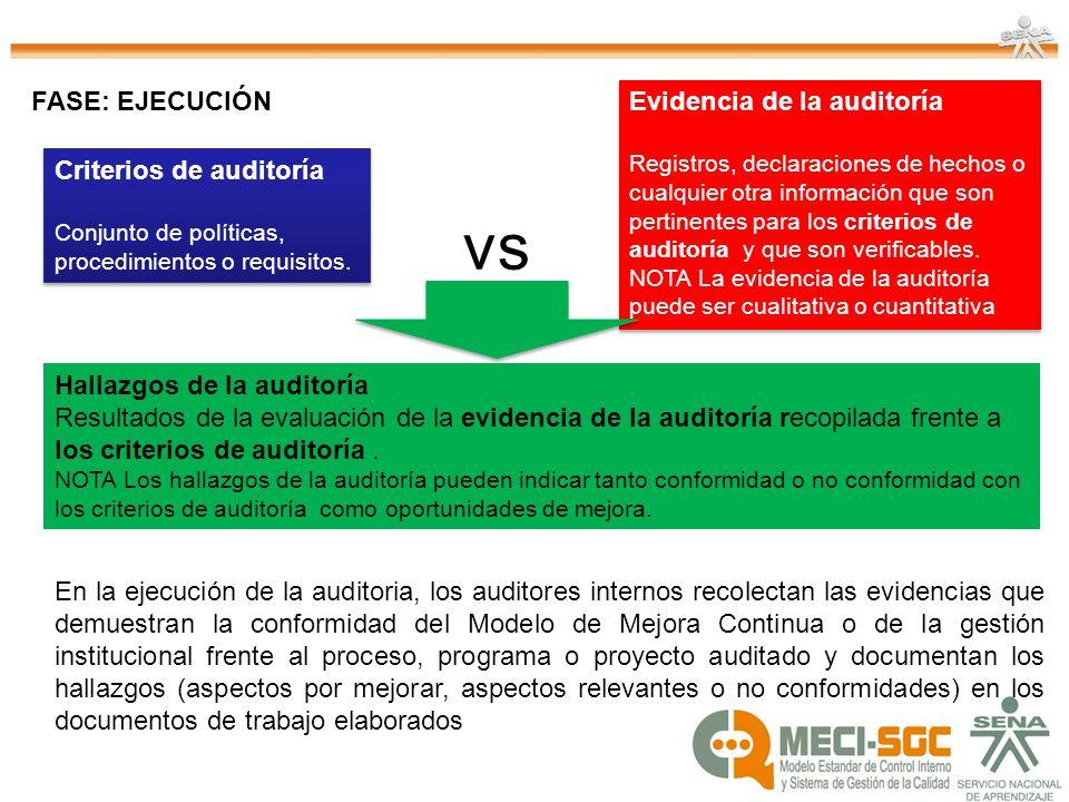 En la ejecución de la auditoria, los auditores internos recolectan las evidencias que demuestran la conformidad del Modelo de Mejora Continua o de la