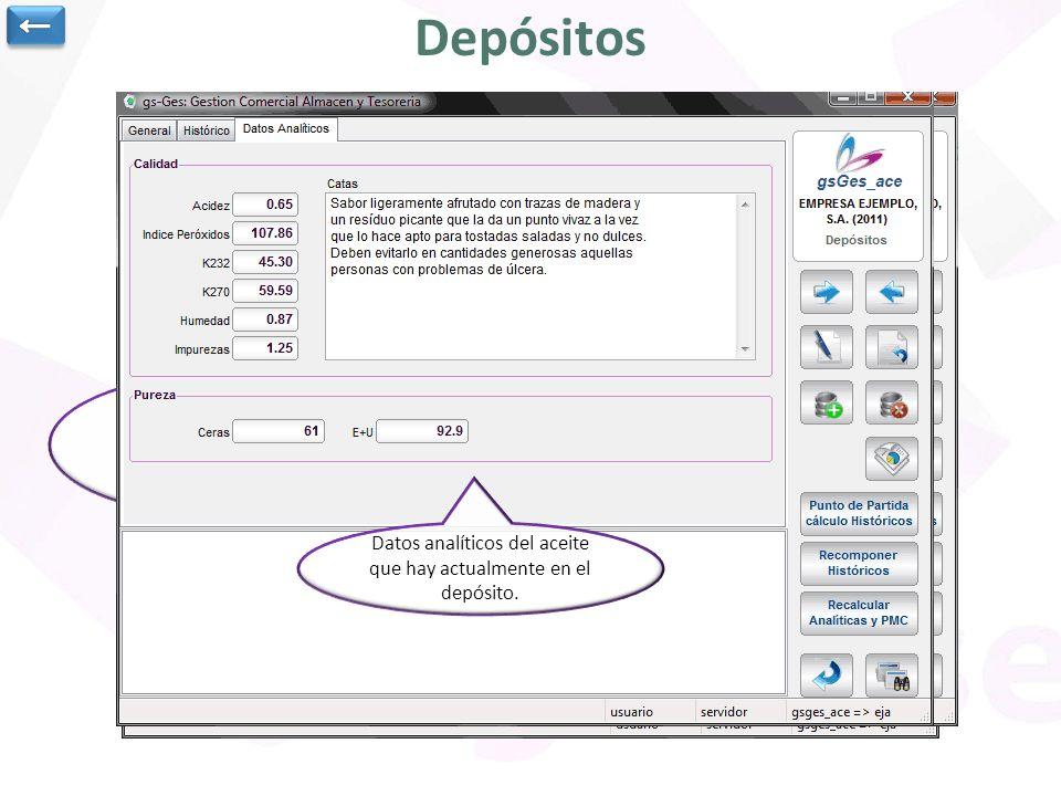 Datos generales del depósito y bodega en la que se encuentra. Depósitos Los datos de contenido actual del depósito se actualizan en tiempo real. Podem