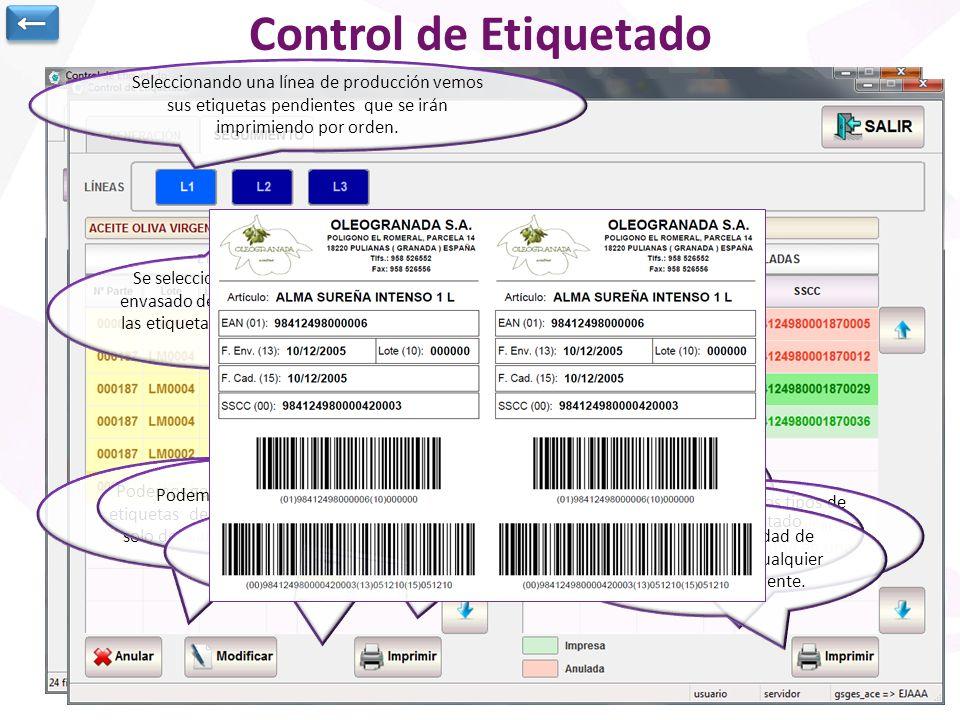 Control de Etiquetado El Control de Etiquetado es una herramienta muy útil en la impresión de etiquetas en una línea de producción o incluso en impres