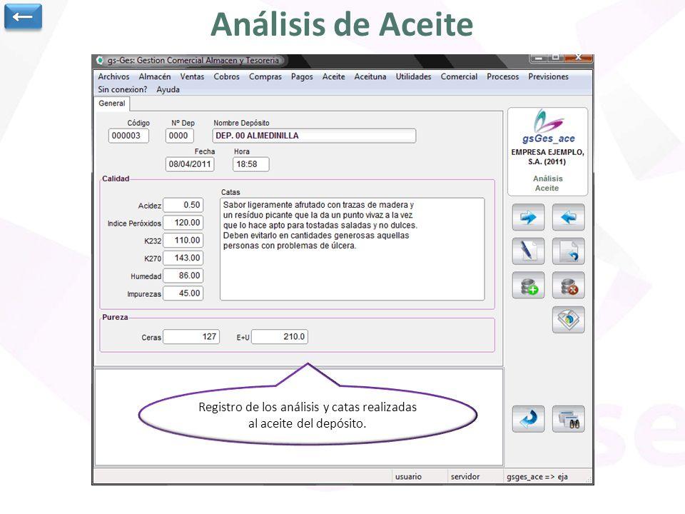 Registro de los análisis y catas realizadas al aceite del depósito. Análisis de Aceite
