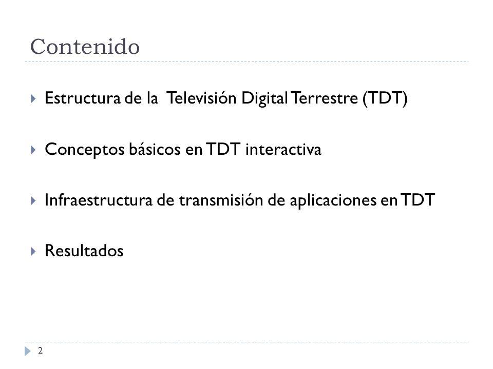 Contenido 2 Estructura de la Televisión Digital Terrestre (TDT) Conceptos básicos en TDT interactiva Infraestructura de transmisión de aplicaciones en