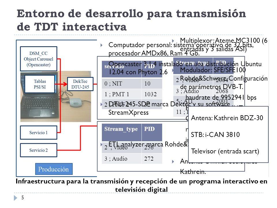 Resultados 6 PMT servicio 1 (PCR 2064) PMT servicio 2 (PCR 256) PAT Transport stream decodificado en equipo ETL