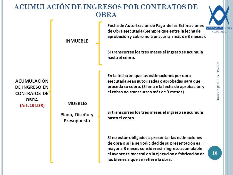 ACUMULACIÓN DE INGRESOS POR CONTRATOS DE OBRA 10 ACUMULACIÓN DE INGRESO EN CONTRATOS DE OBRA (Art.