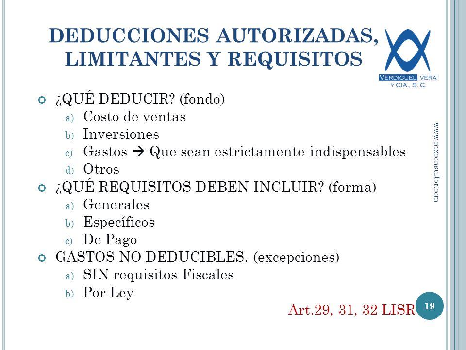 DEDUCCIONES AUTORIZADAS, LIMITANTES Y REQUISITOS ¿QUÉ DEDUCIR.