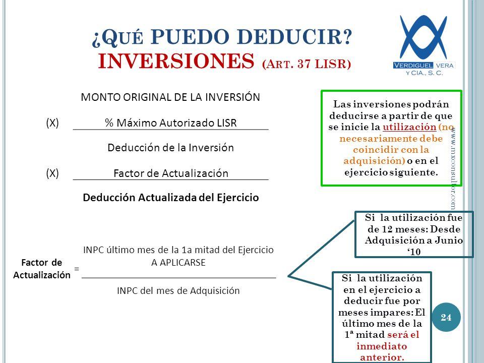 ¿Q UÉ PUEDO DEDUCIR.INVERSIONES (A RT.