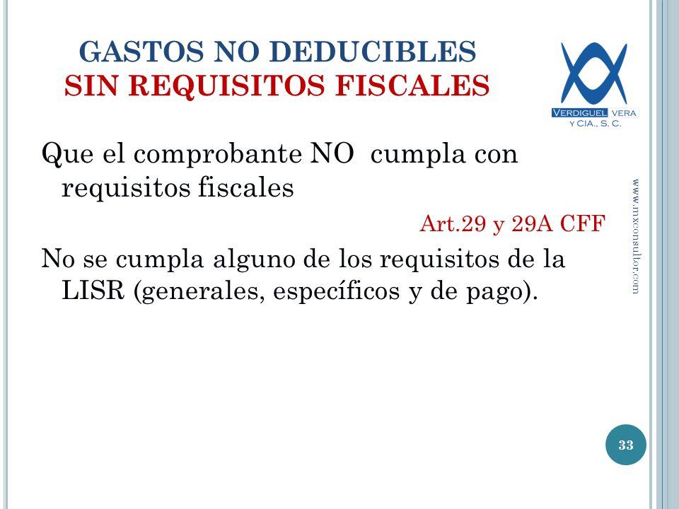 GASTOS NO DEDUCIBLES SIN REQUISITOS FISCALES Que el comprobante NO cumpla con requisitos fiscales Art.29 y 29A CFF No se cumpla alguno de los requisitos de la LISR (generales, específicos y de pago).