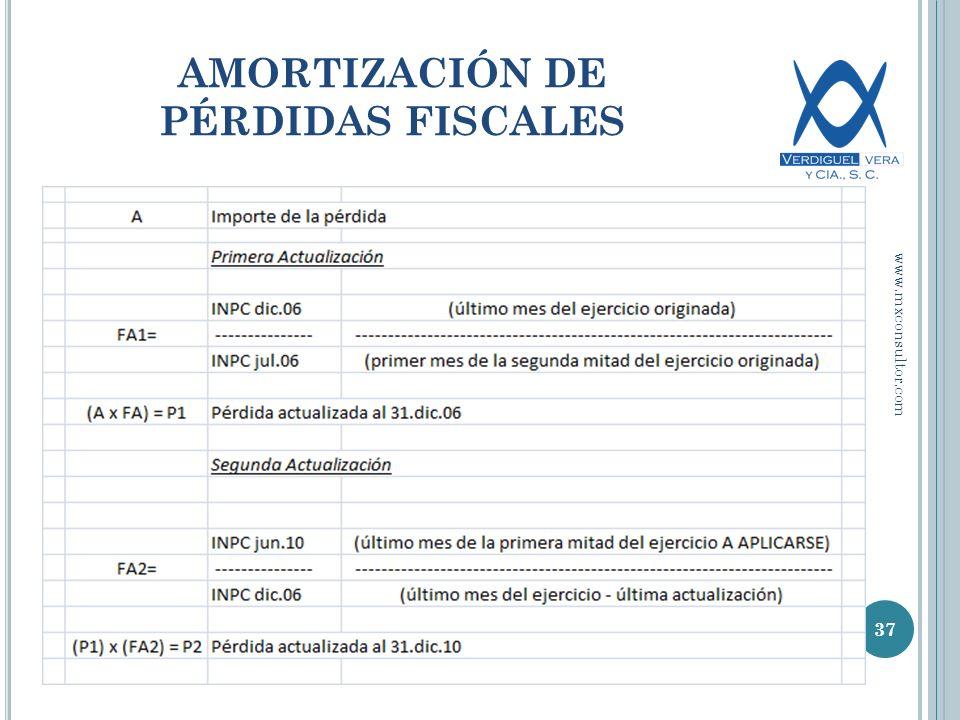 AMORTIZACIÓN DE PÉRDIDAS FISCALES 37 www.mxconsultor.com