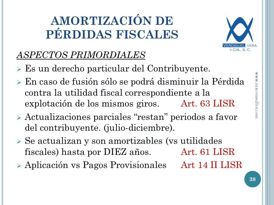 AMORTIZACIÓN DE PÉRDIDAS FISCALES ASPECTOS PRIMORDIALES Es un derecho particular del Contribuyente.