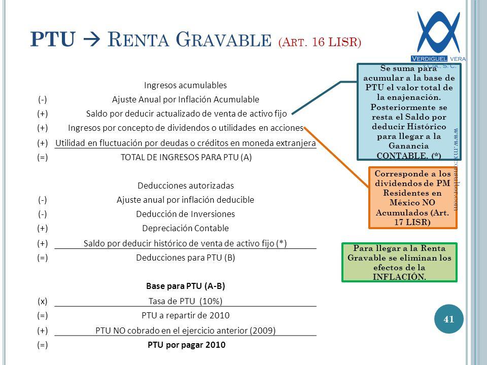 PTU R ENTA G RAVABLE (A RT.