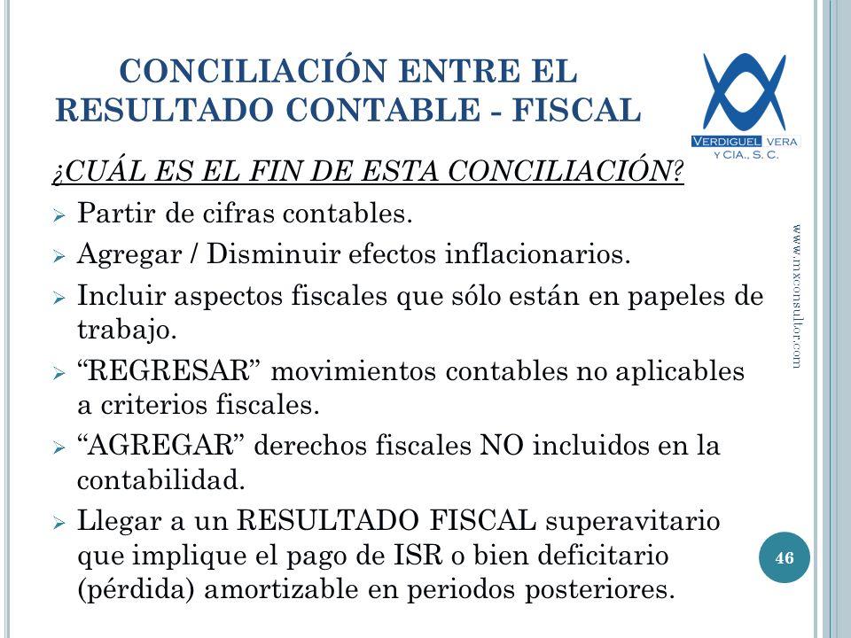 CONCILIACIÓN ENTRE EL RESULTADO CONTABLE - FISCAL ¿CUÁL ES EL FIN DE ESTA CONCILIACIÓN.