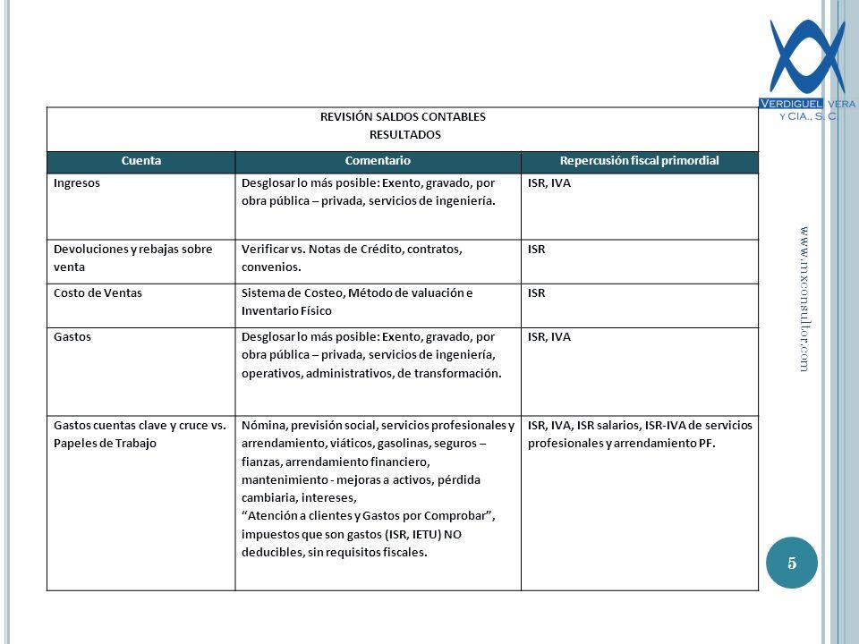 5 REVISIÓN SALDOS CONTABLES RESULTADOSprirdial CuentaComentarioRepercusión fiscal primordial Ingresos Desglosar lo más posible: Exento, gravado, por obra pública – privada, servicios de ingeniería.
