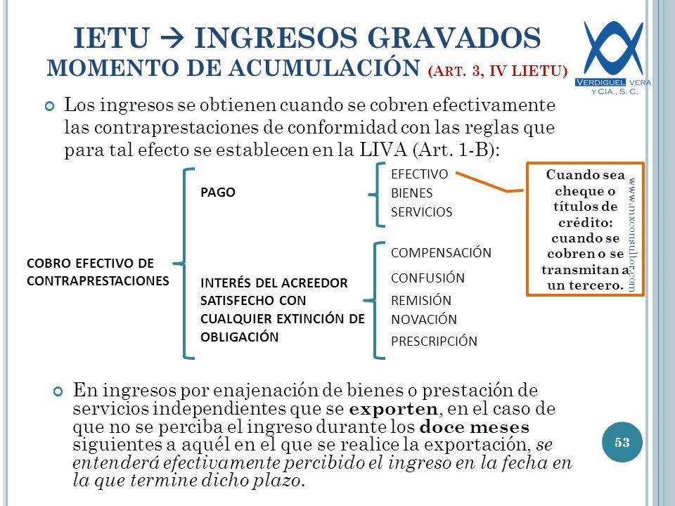 IETU INGRESOS GRAVADOS MOMENTO DE ACUMULACIÓN (A RT.