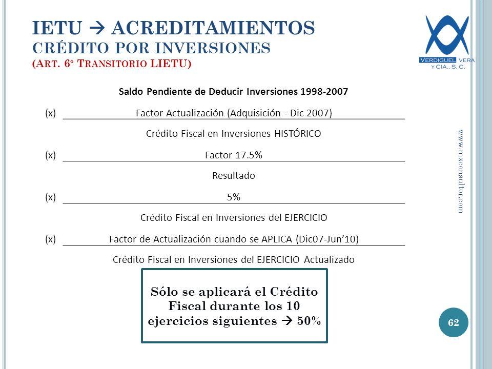 62 Saldo Pendiente de Deducir Inversiones 1998-2007 (x)Factor Actualización (Adquisición - Dic 2007) Crédito Fiscal en Inversiones HISTÓRICO (x)Factor 17.5% Resultado (x)5% Crédito Fiscal en Inversiones del EJERCICIO (x)Factor de Actualización cuando se APLICA (Dic07-Jun10) Crédito Fiscal en Inversiones del EJERCICIO Actualizado IETU ACREDITAMIENTOS CRÉDITO POR INVERSIONES (A RT.