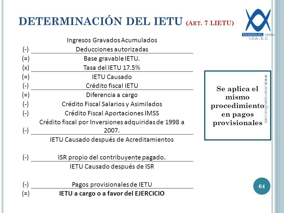64 DETERMINACIÓN DEL IETU (A RT.