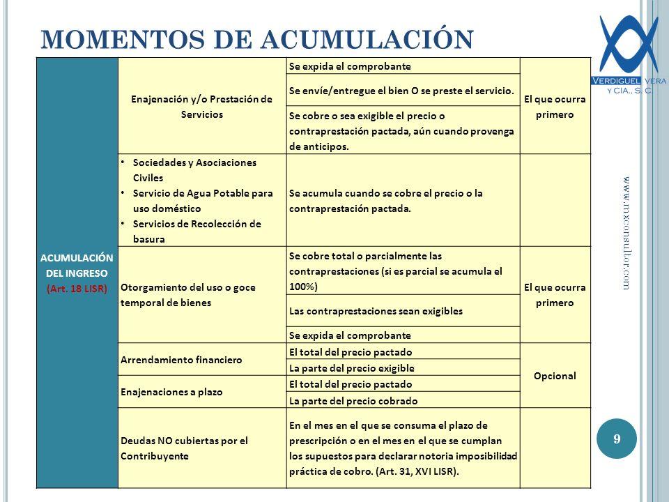 MOMENTOS DE ACUMULACIÓN 9 ACUMULACIÓN DEL INGRESO (Art.