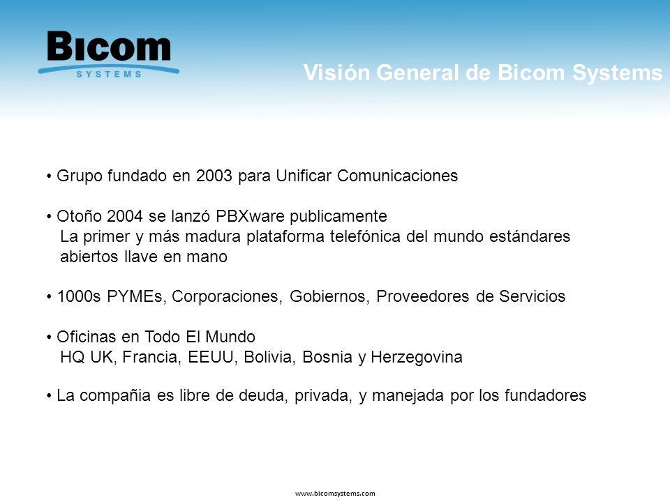 Visión General de Bicom Systems www.bicomsystems.com Grupo fundado en 2003 para Unificar Comunicaciones Otoño 2004 se lanzó PBXware publicamente La pr