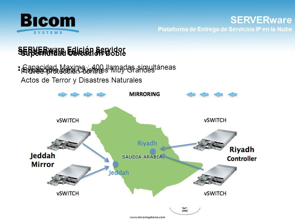SERVERware Plataforma de Entrega de Servicios IP en la Nube www.bicomsystems.com SERVERware Edición Servidor Capacidad Maxima : 400 llamadas simultáne