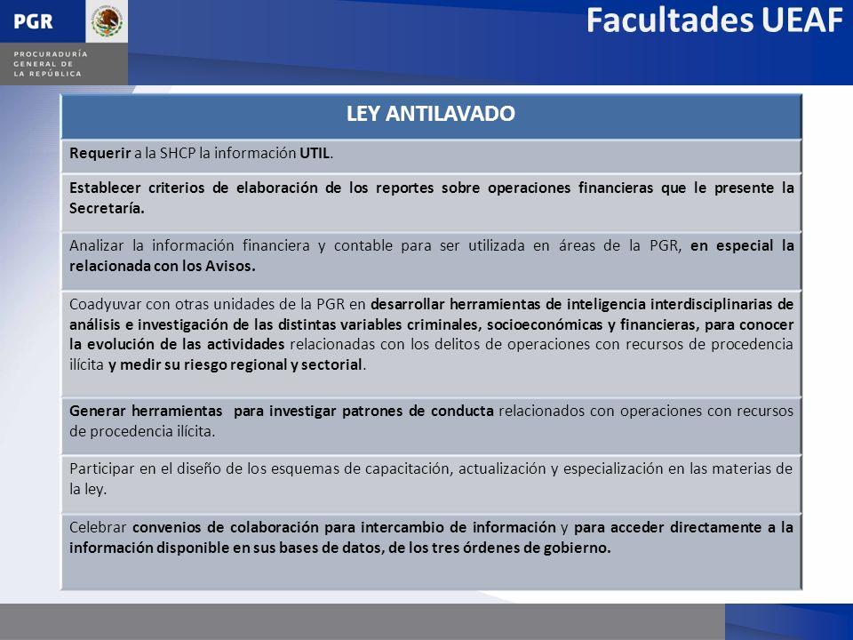 LEY ANTILAVADO Requerir a la SHCP la información UTIL. Establecer criterios de elaboración de los reportes sobre operaciones financieras que le presen