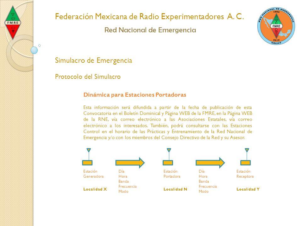 Protocolo del Simulacro Federación Mexicana de Radio Experimentadores A.