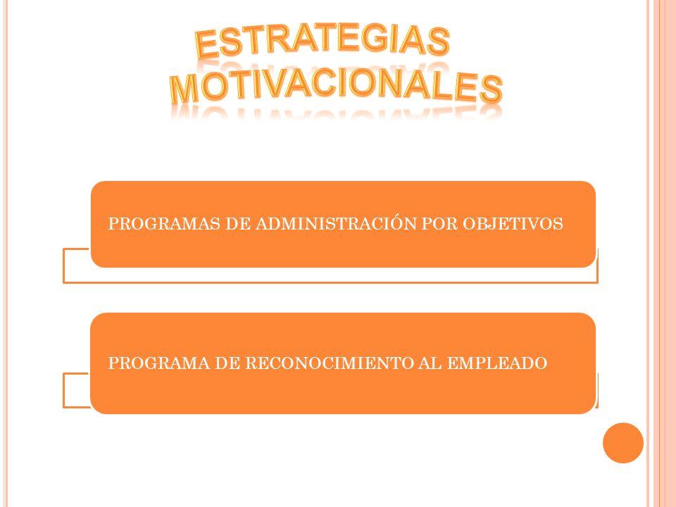 PROGRAMAS DE ADMINISTRACIÓN POR OBJETIVOS PROGRAMA DE RECONOCIMIENTO AL EMPLEADO