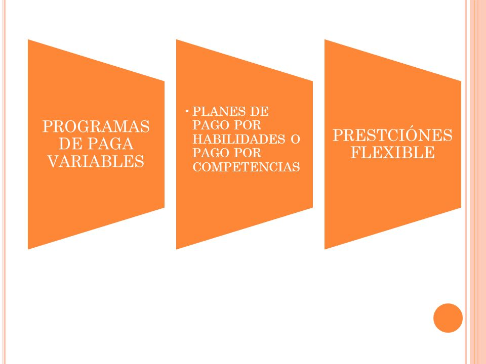 PROGRAMAS DE PAGA VARIABLES PLANES DE PAGO POR HABILIDADES O PAGO POR COMPETENCIAS PRESTCIÓNES FLEXIBLE