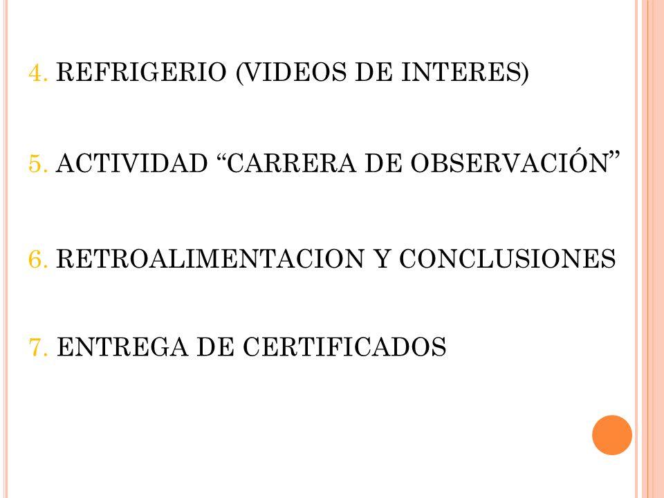 4. REFRIGERIO (VIDEOS DE INTERES) 5. ACTIVIDAD CARRERA DE OBSERVACIÓN 6. RETROALIMENTACION Y CONCLUSIONES 7. ENTREGA DE CERTIFICADOS