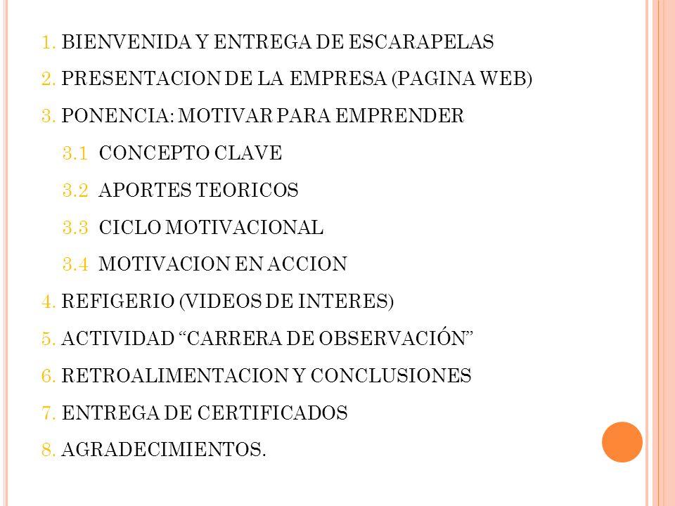 1. BIENVENIDA Y ENTREGA DE ESCARAPELAS 2. PRESENTACION DE LA EMPRESA (PAGINA WEB) 3. PONENCIA: MOTIVAR PARA EMPRENDER 3.1 CONCEPTO CLAVE 3.2 APORTES T