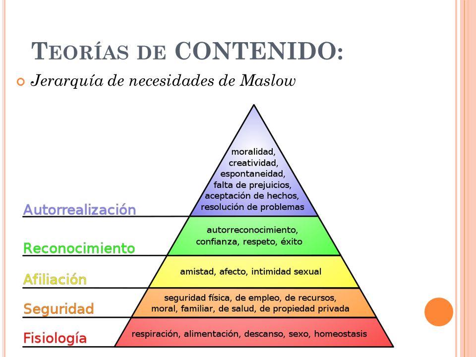T EORÍAS DE CONTENIDO: Jerarquía de necesidades de Maslow