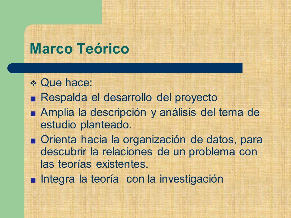 Marco Teórico Que hace: Respalda el desarrollo del proyecto Amplia la descripción y análisis del tema de estudio planteado.